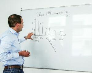 Robert Kruse zeigt Anlagearten im Vergleich
